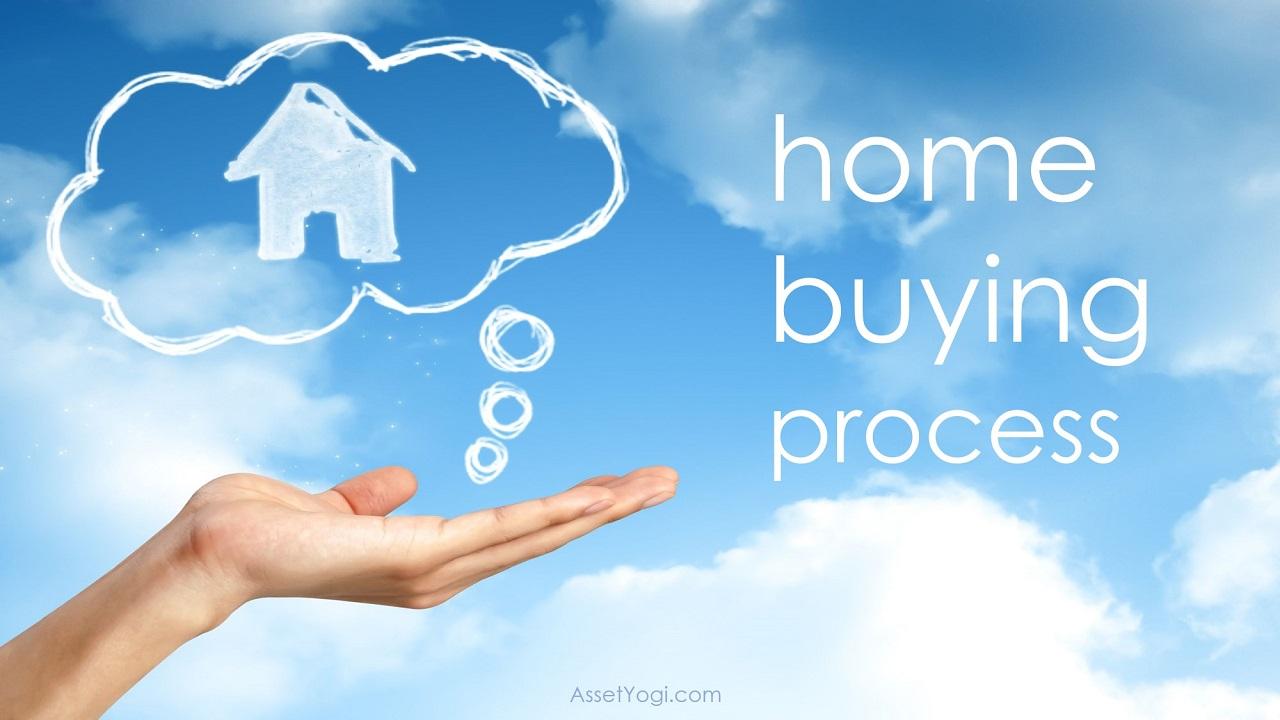 Buying A House In India
