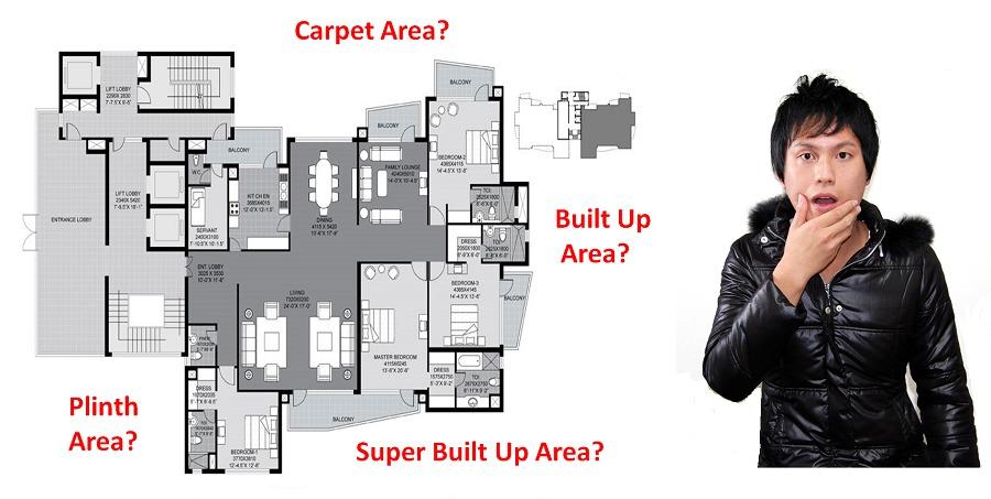 What is Carpet Area, Built Up Area, Plinth Area, Super Built Up Area?