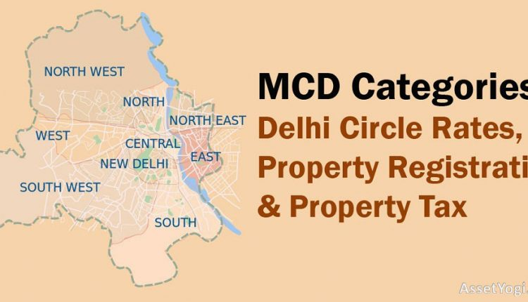 mcd category