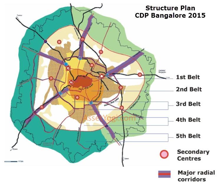 Cdp Bangalore Master Plan 2031 2015 Map Summary Download